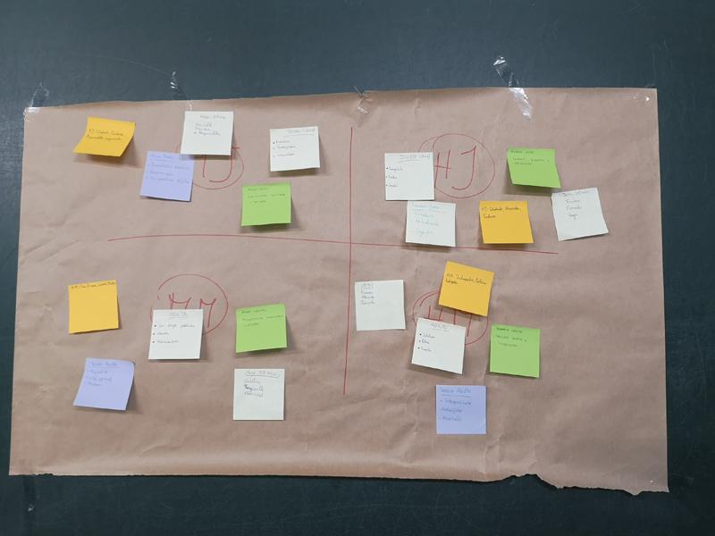 Alumnado de Castilla-La Mancha participó en el taller sobre equidad de género realizado por Farmamundi en Castilla-La Mancha