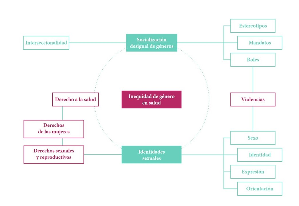 unidad-tematica-generos-salud-farmamundi-extremadura-salud-mano_detalle